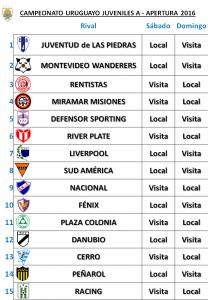 Fixture-Juveniles-Deportivo