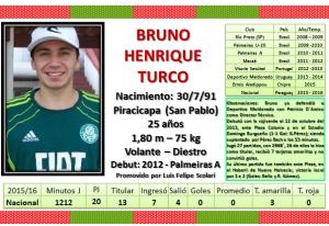 Ficha Bruno