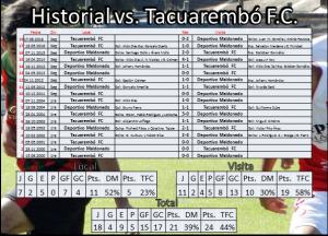 historial-vs-tacuarembo